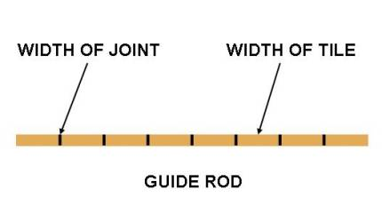 Guide rod marked out for tiles and joints